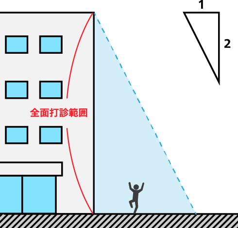 外壁調査 特定建築物調査 愛知県 名古屋市 豊田市